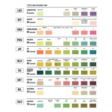Urine Microalbumin & Creatinine test strips